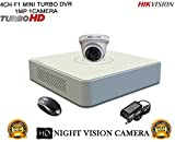 Hikvision IRP HD CCTV Security Camera