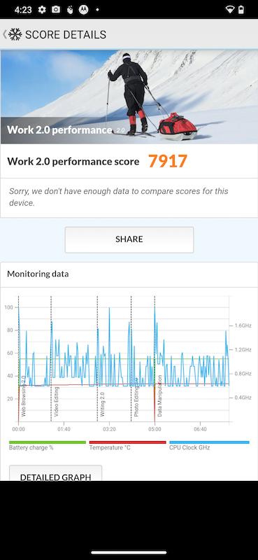 Motorola One Fusion+ Benchmarks Images